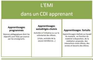 EMI-CDI-apprenant